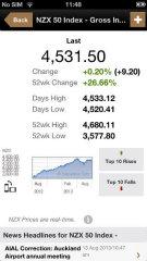 image of Sush Mobile Wins 2013 Best Investment Mobile Website Mobile WebAward for CIP Mobile - Craigs Investment Partners