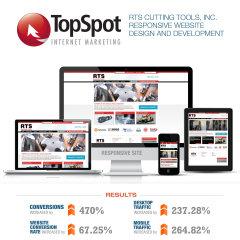 image of TopSpot Internet Marketing Wins 2014 Best Catalog Mobile Website Mobile WebAward for RTS Cutting Tools, Inc Responsive Catalog Website