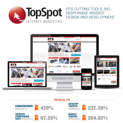 image of TopSpot Internet Marketing Wins 2014 Best Catalog Mobile Website Mobile WebAward for RTS Cutting Tools, Inc Responsive Catalog Website